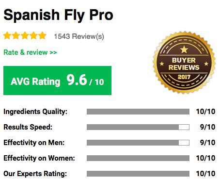 dronex pro customer reviews